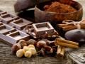 Виды шоколада — классификация и лучшие марки