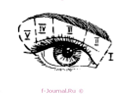 простой макияж глаз в вертикальной технике